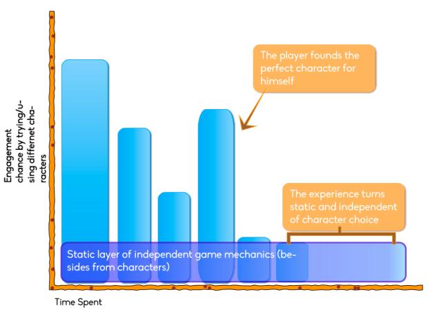 big-roster_statistic